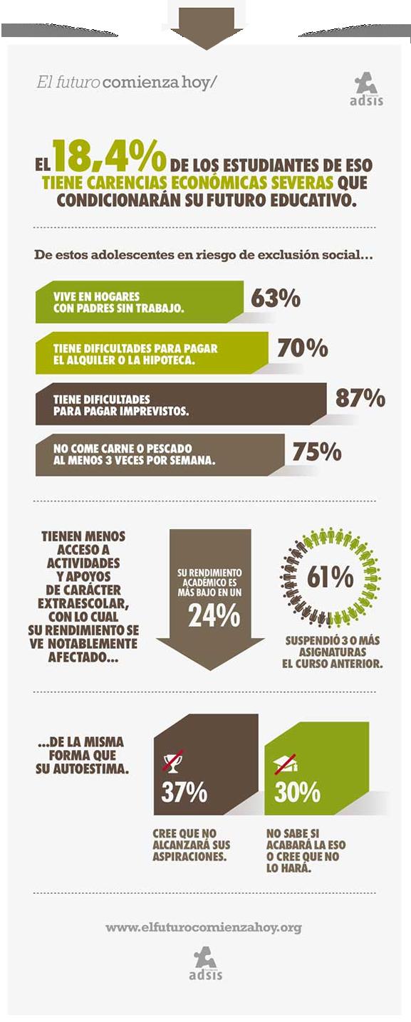 infografia-es